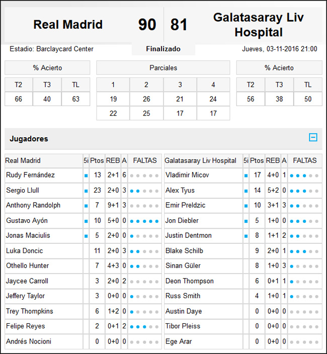 Real Madrid-Galatasaray