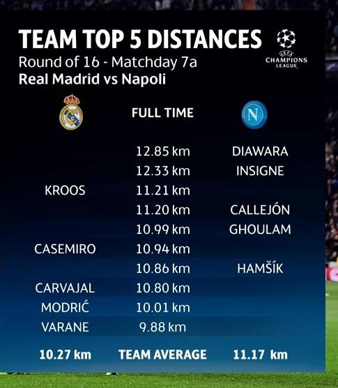 Real Madrid vs Napoli Ficha%20-%20copia