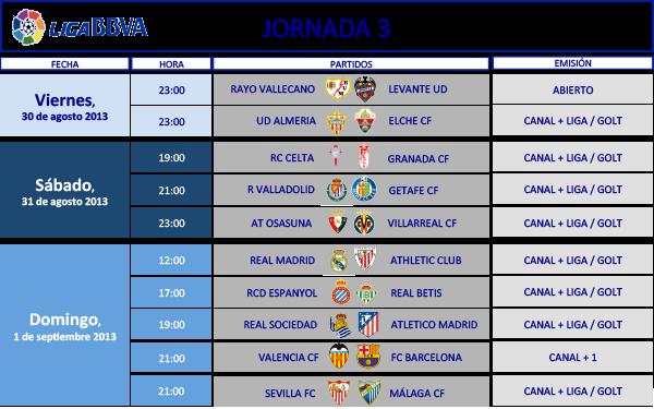 Habrá que madrugar para ver el R.Madrid - Athletic | Defensa Central