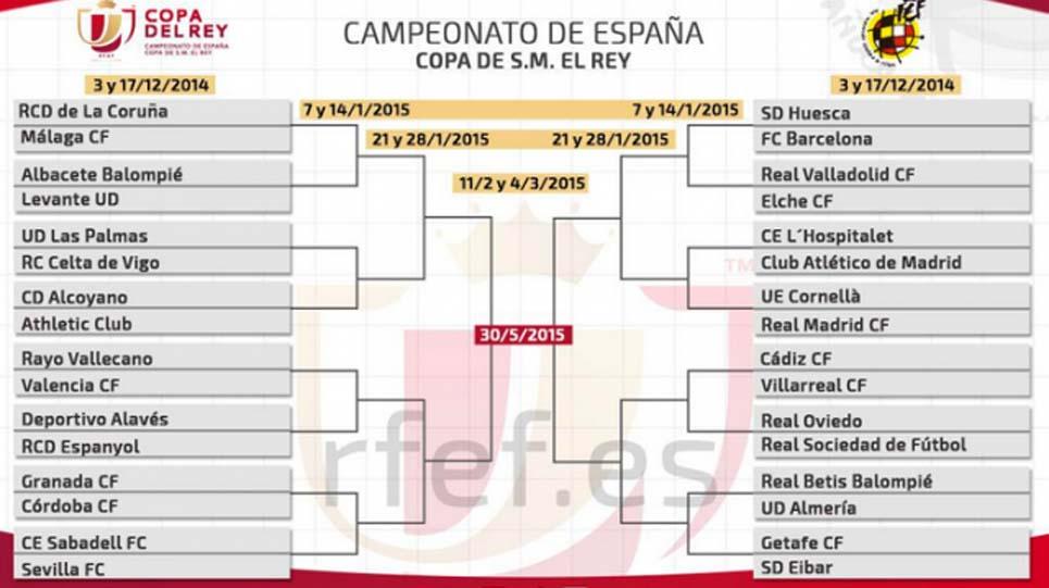 Copa del Rey ( 2014 / 2015 )