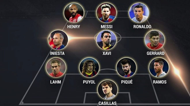 Once ideal, Siglo XXI