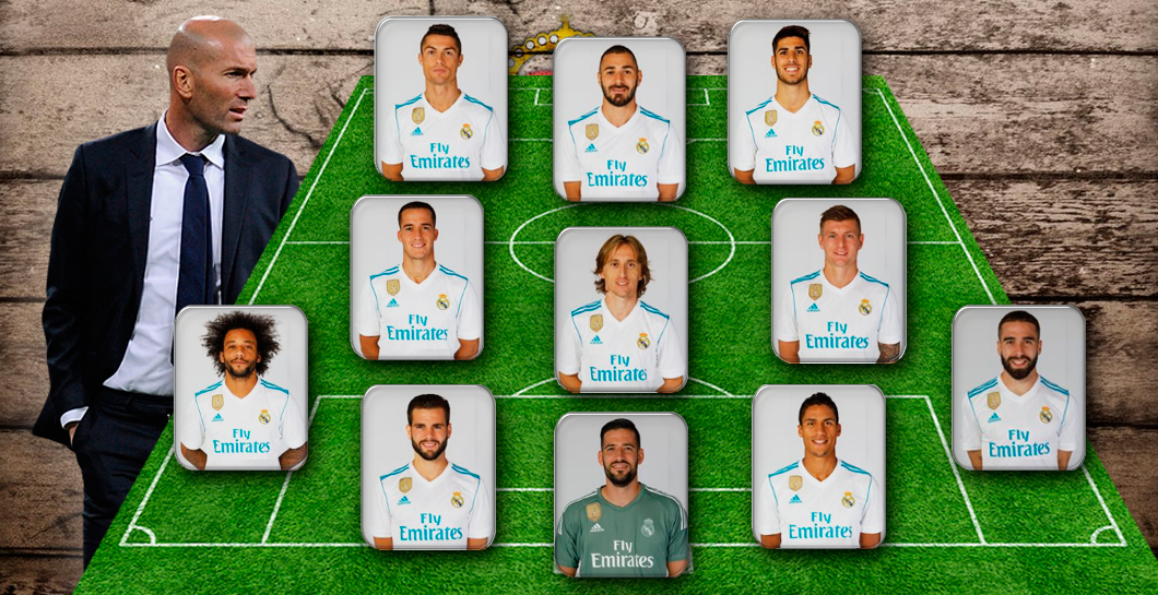 Alineación Real Madrid - Champions League